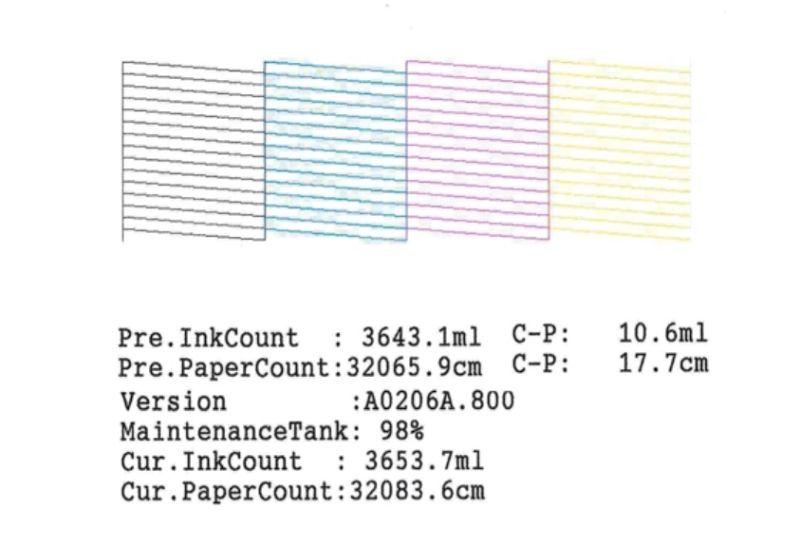 La stampante stampa rosa, che fare?